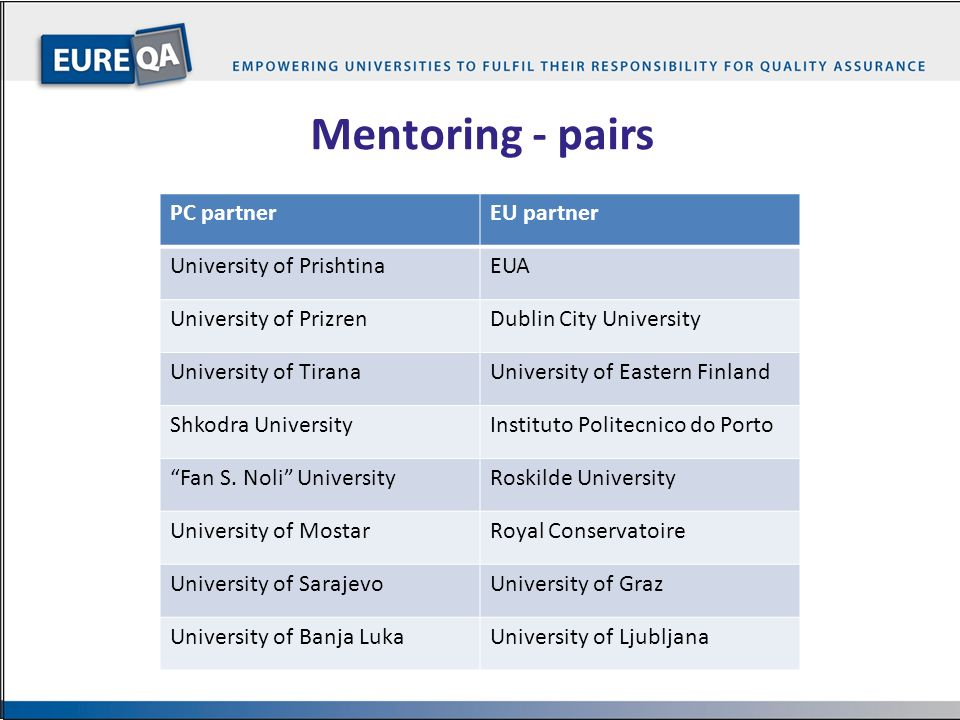 Mentoring - pairs PC partner EU partner University of Prishtina EUA