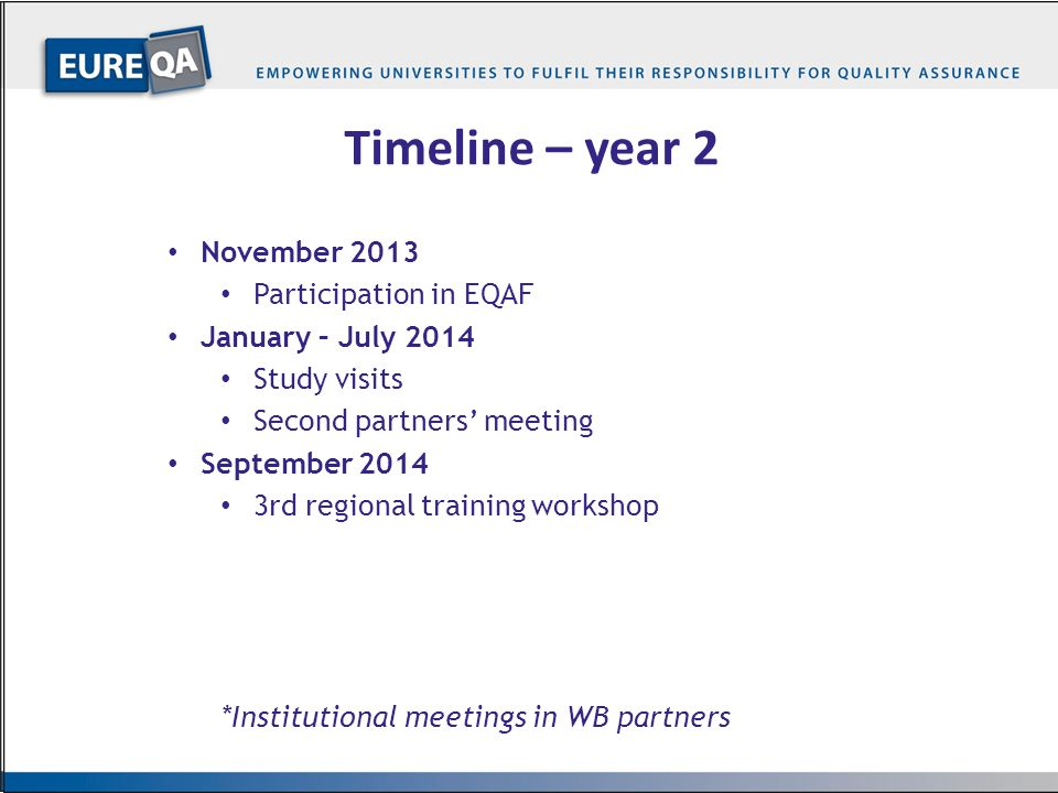 Timeline – year 2 November 2013 Participation in EQAF