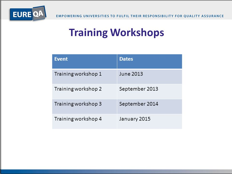 Training Workshops Event Dates Training workshop 1 June 2013