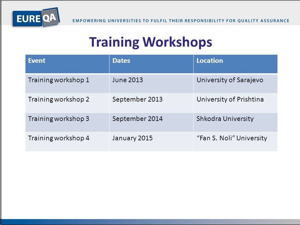 Training Workshops Event Dates Location Training workshop 1 June 2013