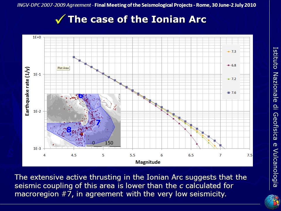 The case of the Ionian Arc