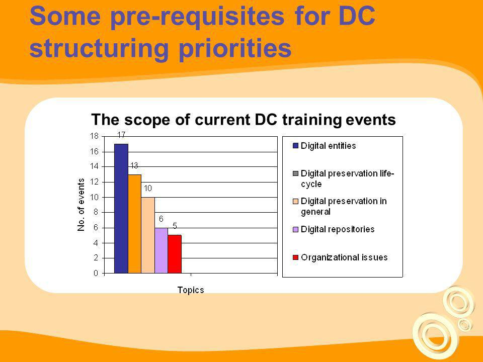 Some pre-requisites for DC structuring priorities