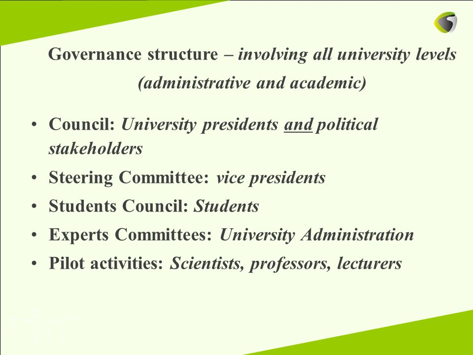 Governance structure – involving all university levels