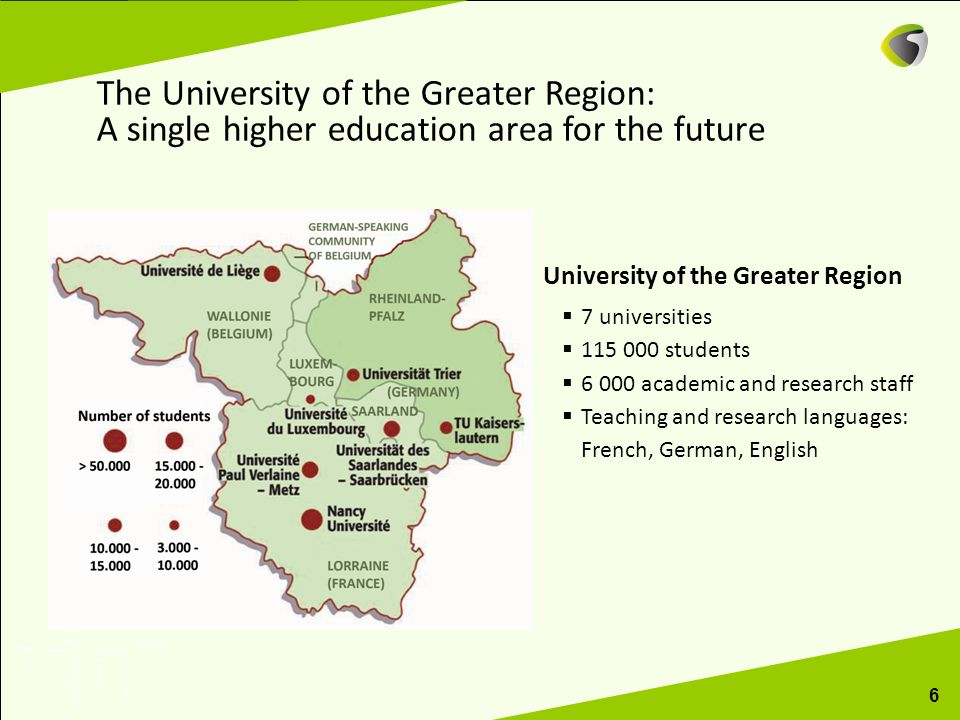 The University of the Greater Region: