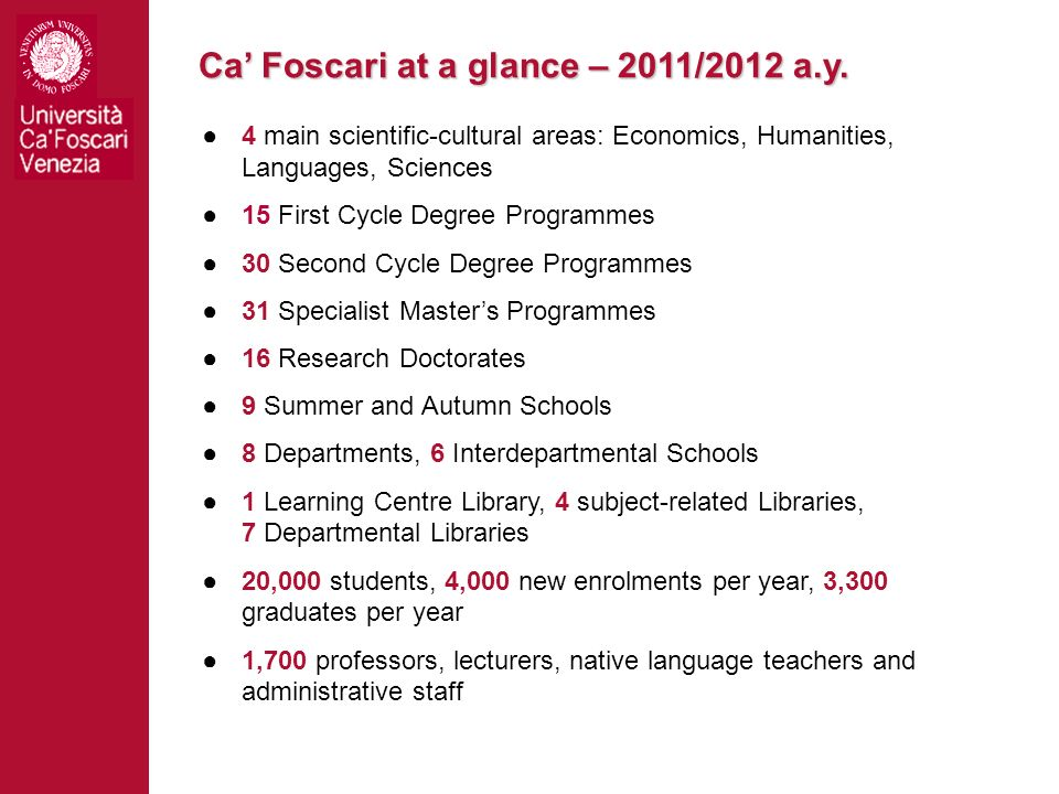 Ca' Foscari at a glance – 2011/2012 a.y.