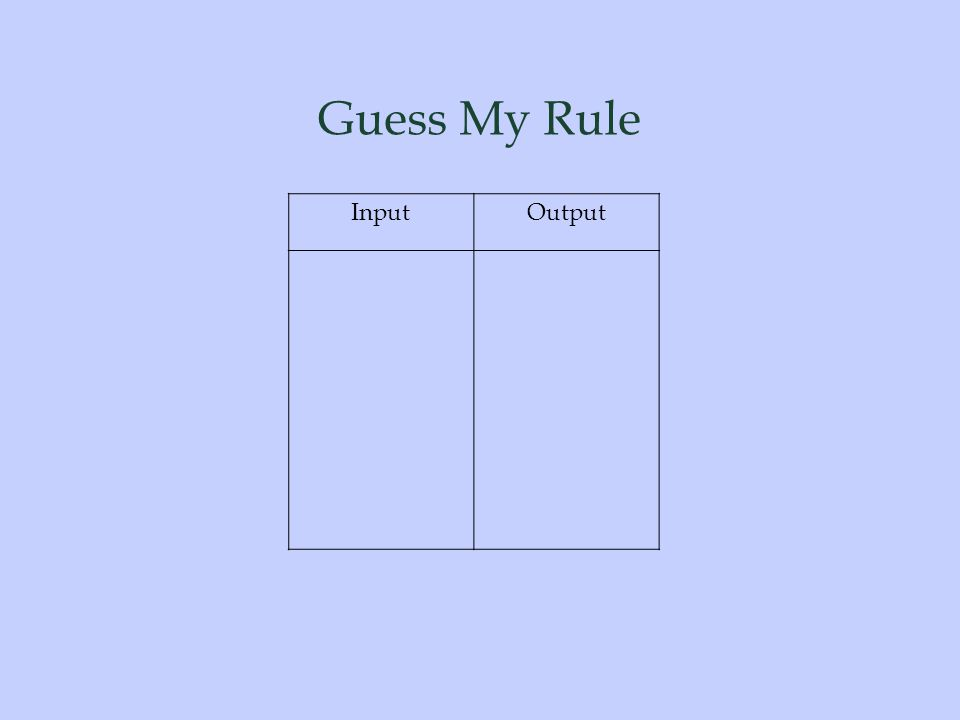 Guess My Rule Input Output I think the rule I used was y = x^2 - 1.