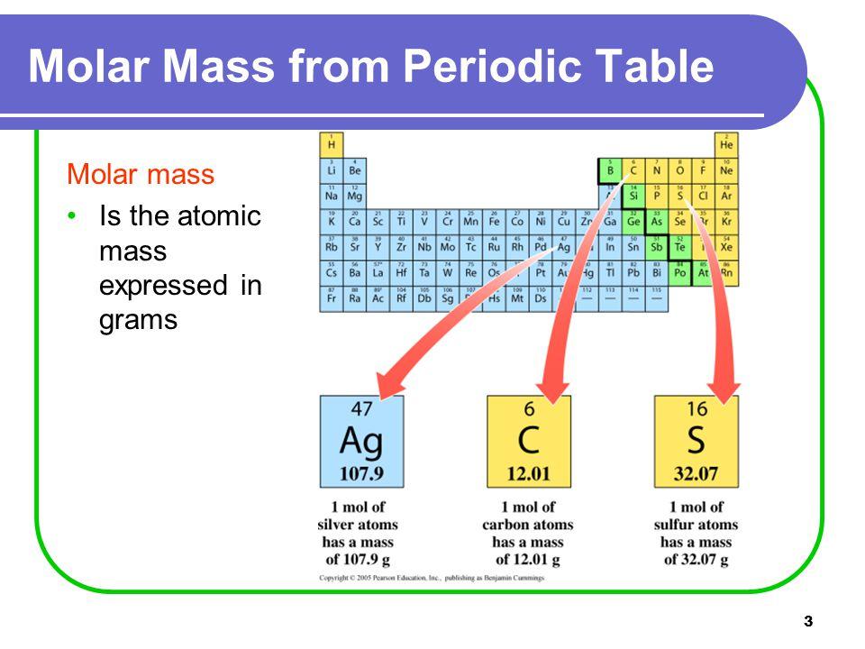 Molar mass in periodic table gallery periodic table of elements list periodic table atomic mass of elements new periodic table molar mass urtaz Gallery