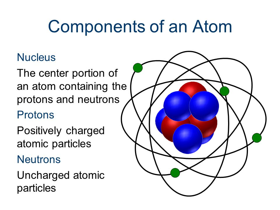 what is the structure of an atom