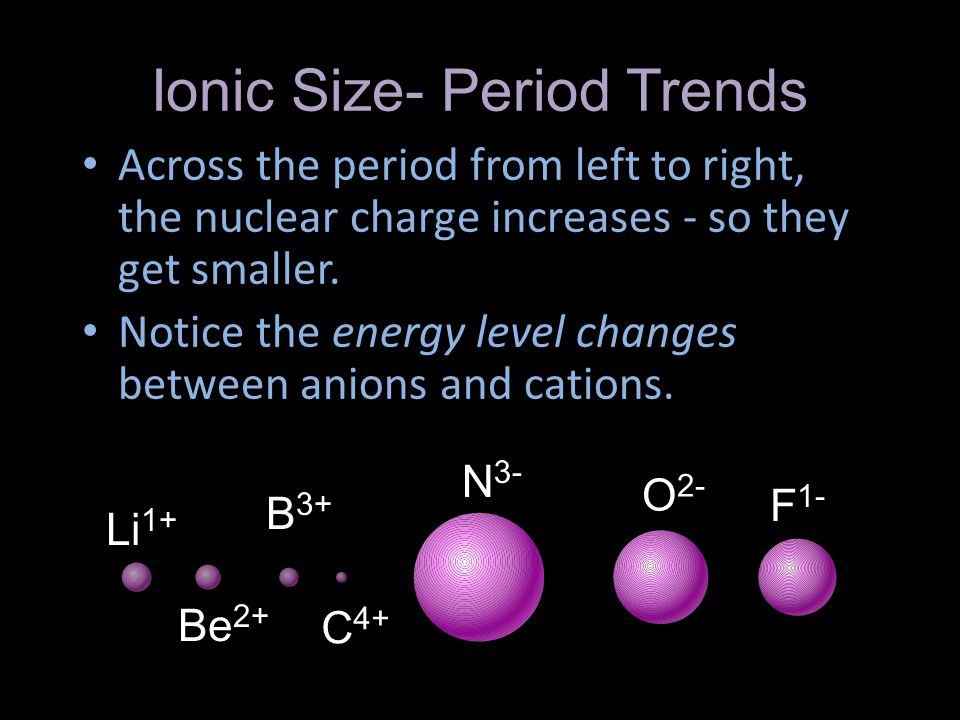 Ionic Size- Period Trends