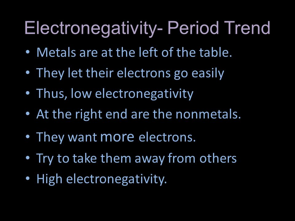 Electronegativity- Period Trend