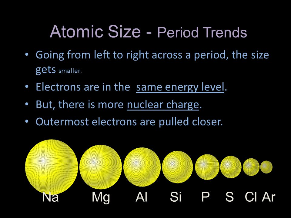 Atomic Size - Period Trends