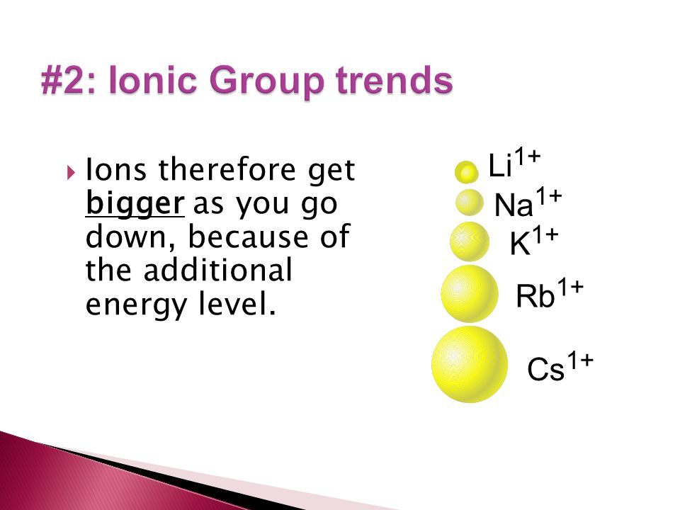 #2: Ionic Group trends Li1+ Na1+ K1+ Rb1+ Cs1+