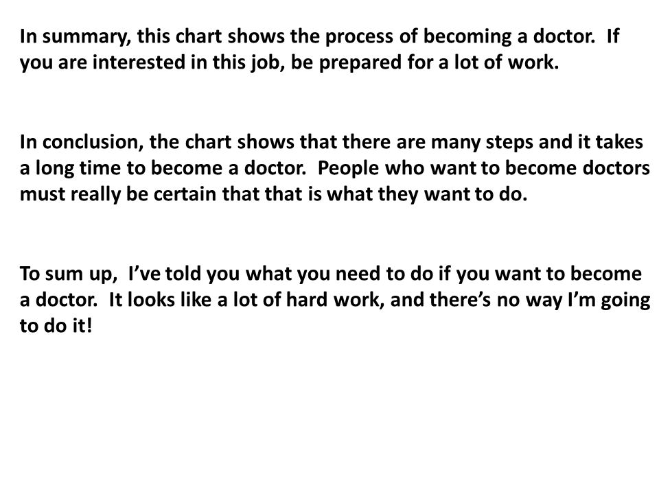 why do you want to be a doctor