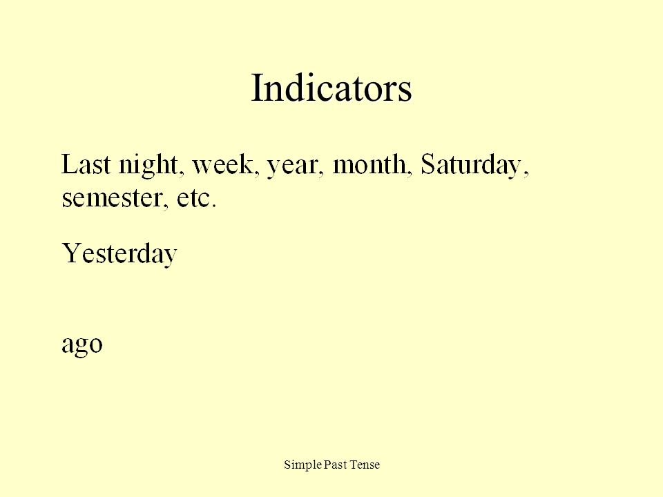 Indicators Simple Past Tense
