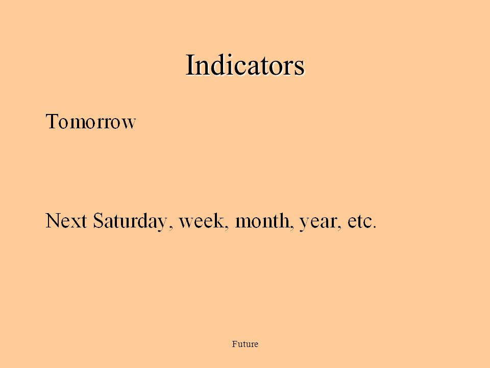 Indicators Future