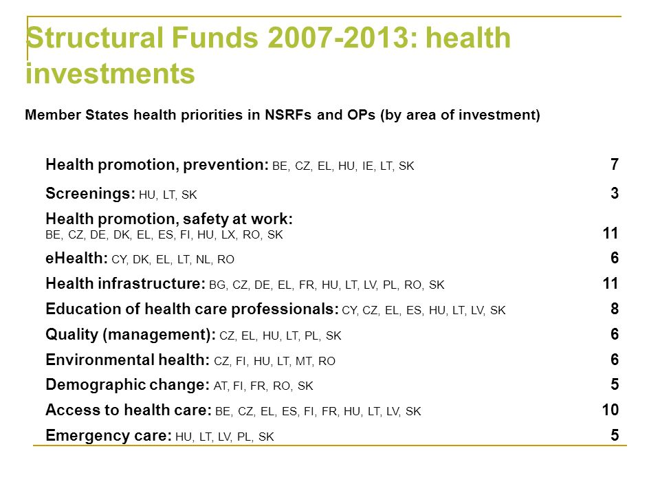 Structural Funds 2007-2013: health investments