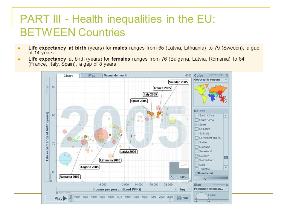 PART III - Health inequalities in the EU: BETWEEN Countries