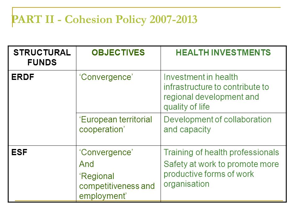 PART II - Cohesion Policy 2007-2013