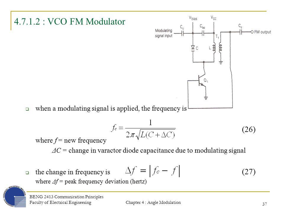 fm transmission and reception pdf