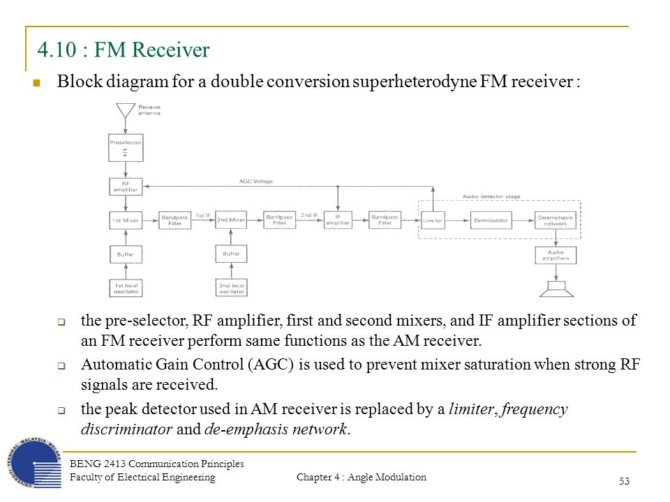 Chapter 4 angle modulation transmission and reception ppt download 410 fm receiver block diagram for a double conversion superheterodyne fm receiver publicscrutiny Gallery