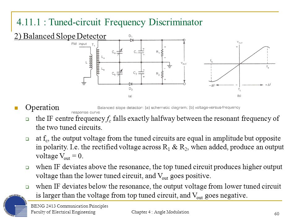 Chapter 4 angle modulation transmission and reception ppt download tuned circuit frequency discriminator publicscrutiny Gallery
