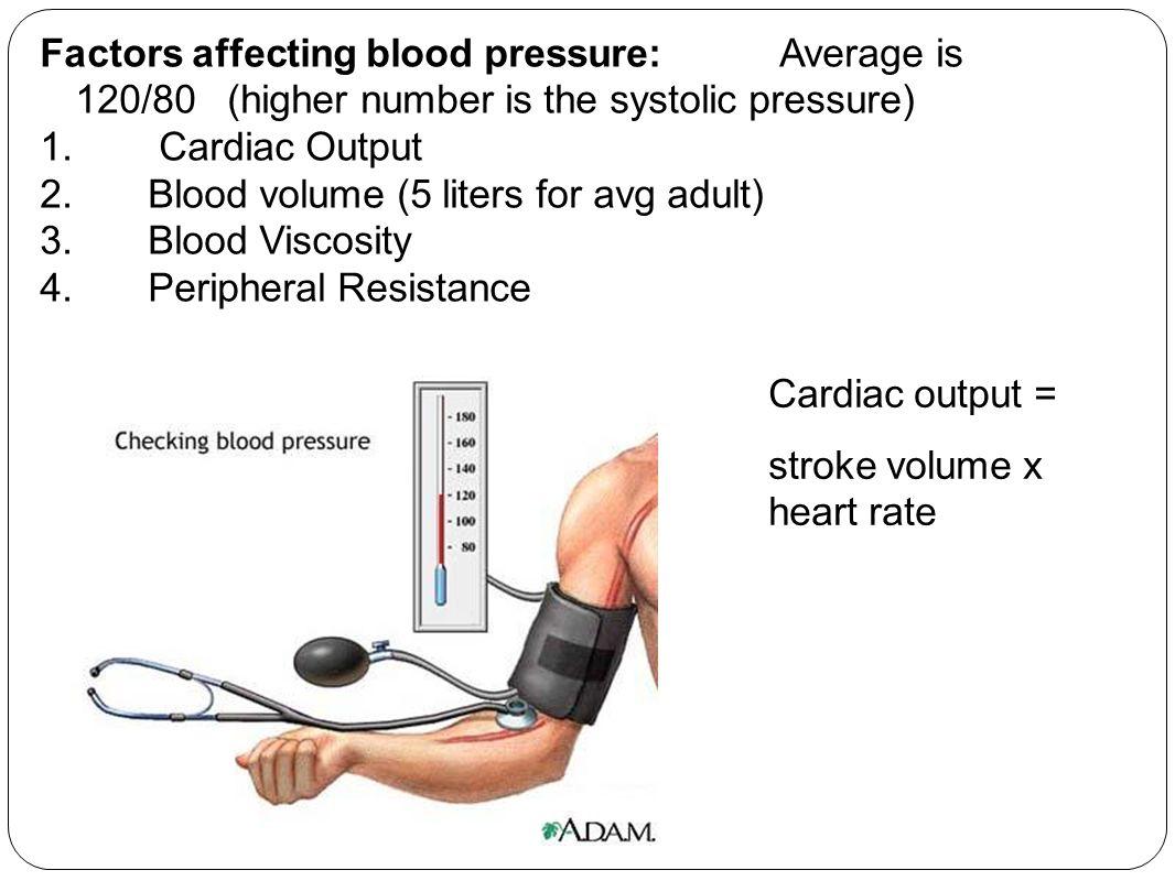 average-adult-blood-pressure-granny-pantyhose-sex