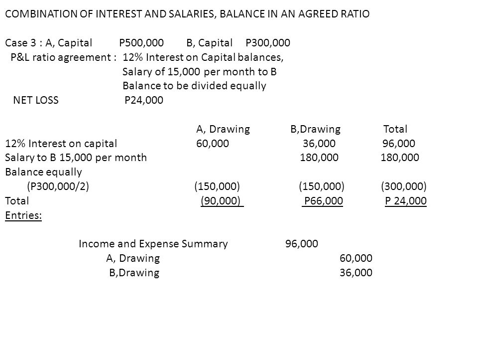 COMBINATION OF INTEREST AND SALARIES, BALANCE IN AN AGREED RATIO