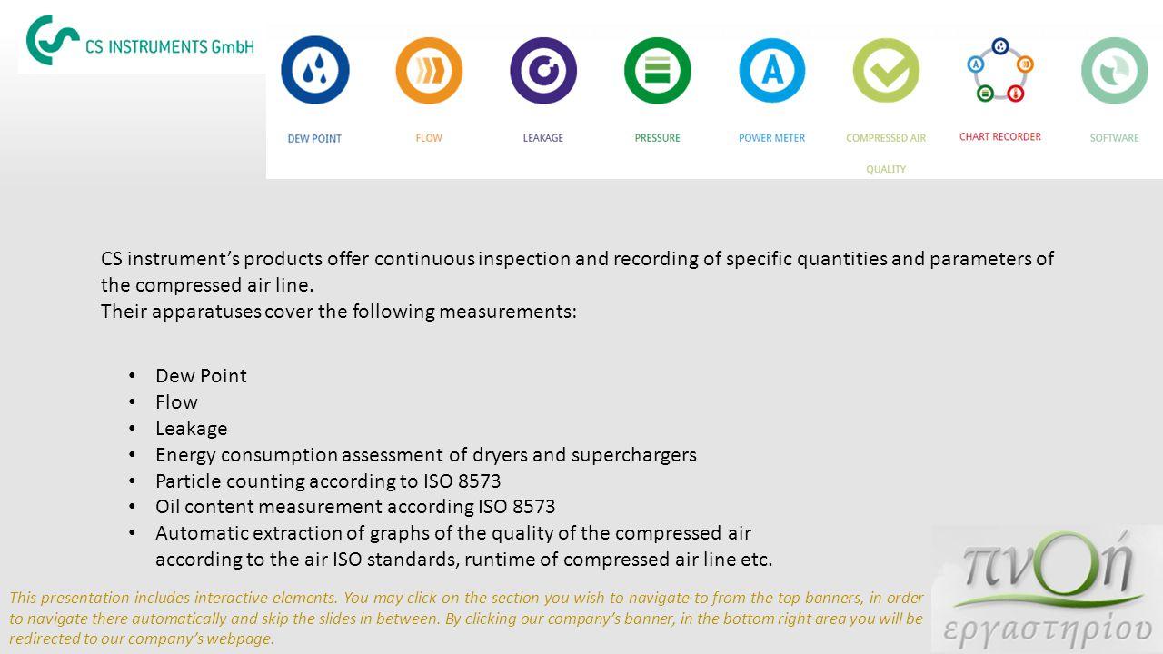 Compressed air measurement instruments - ppt download
