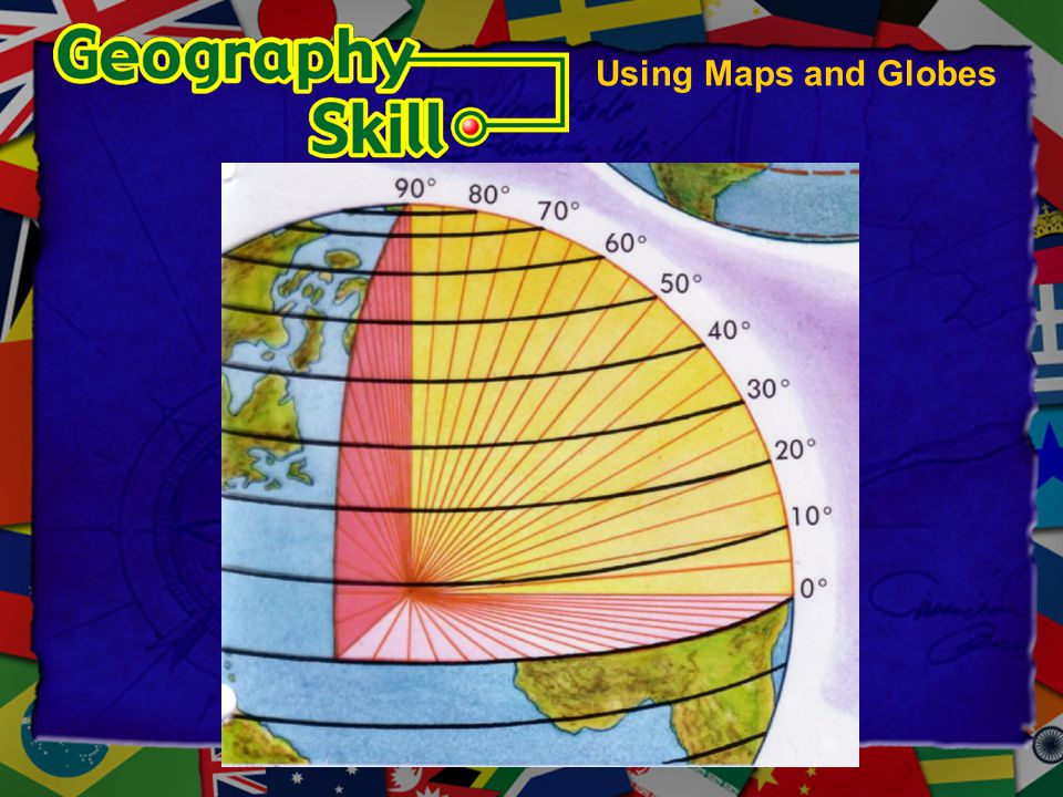Using Maps and Globes Latitude diagram