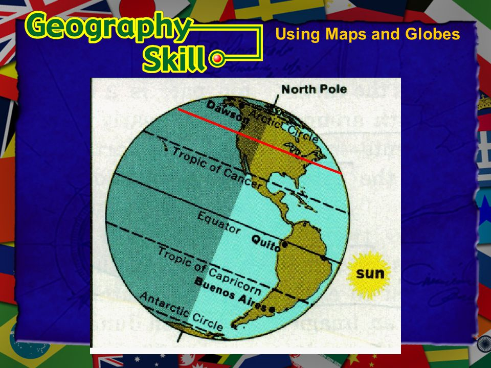Using Maps and Globes Special lines diagram