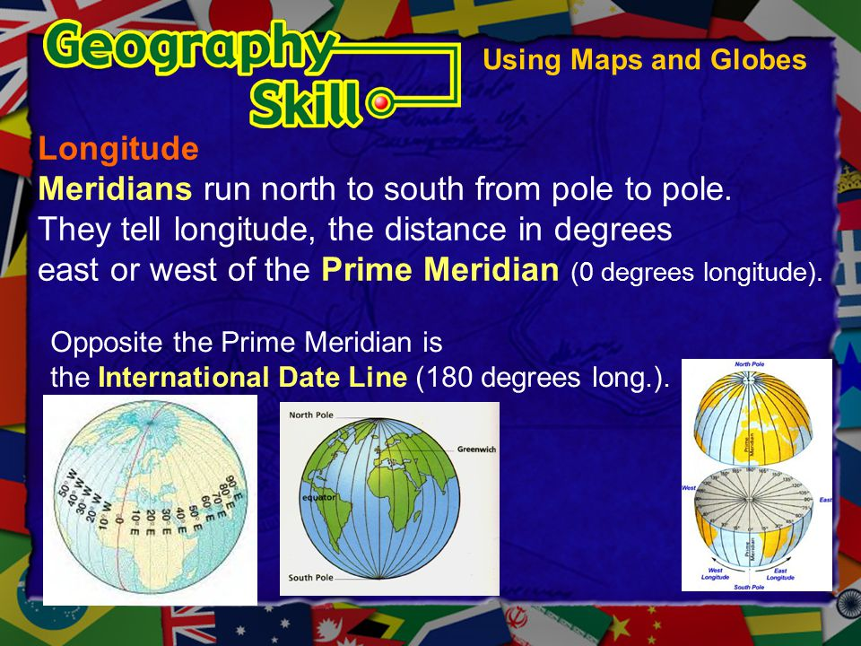 Meridians run north to south from pole to pole.