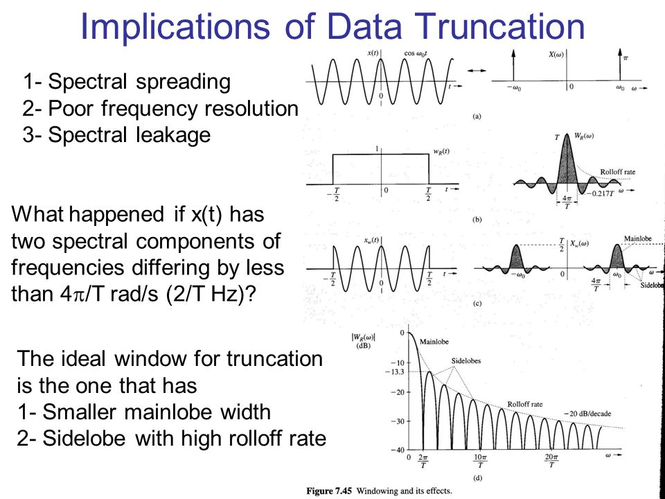 Implications of Data Truncation