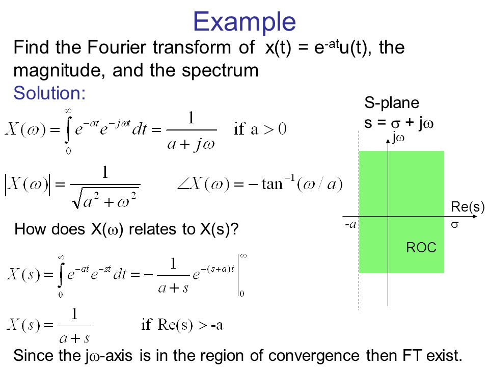 Example Find the Fourier transform of x(t) = e-atu(t), the magnitude, and the spectrum. Solution: