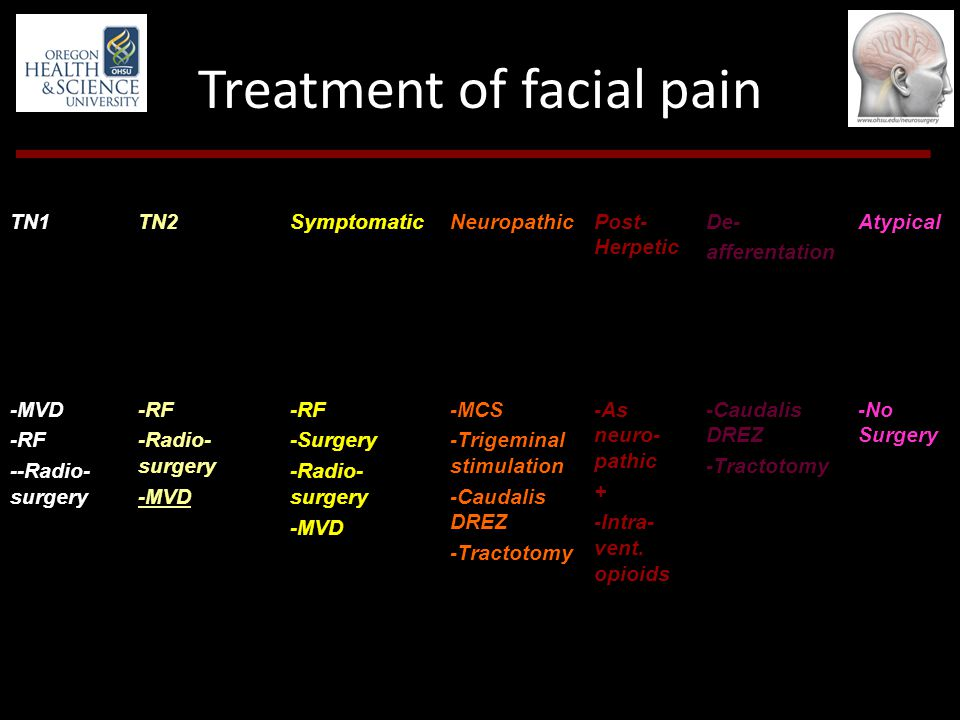 treatment-for-atypical-facial-pain