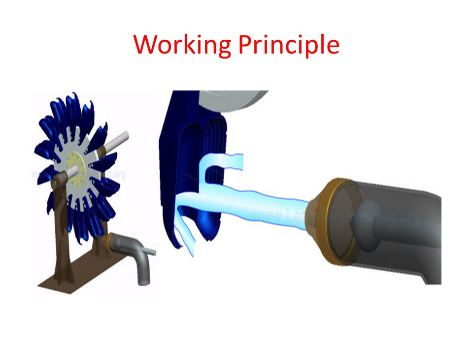 Working Principle