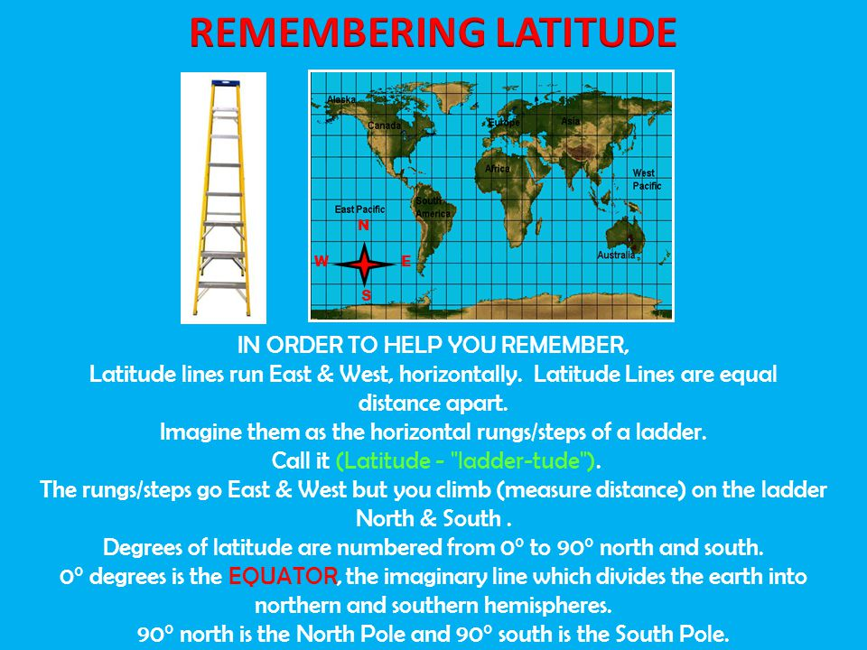 REMEMBERING LATITUDE IN ORDER TO HELP YOU REMEMBER,