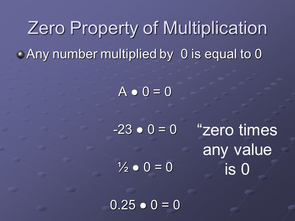 Zero Property of Multiplication