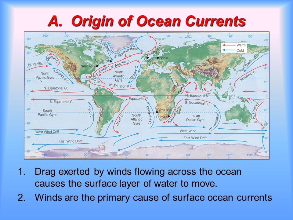 I global winds and ocean currents ppt video online download a origin of ocean currents gumiabroncs Images