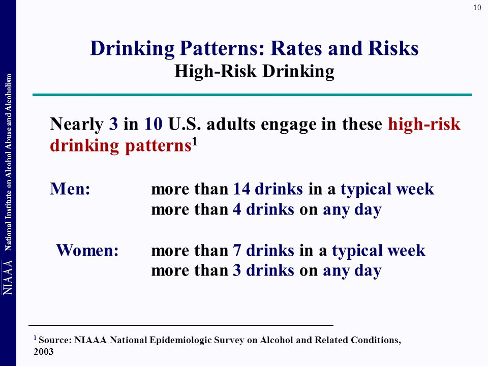 Drinking Patterns: Rates and Risks High-Risk Drinking