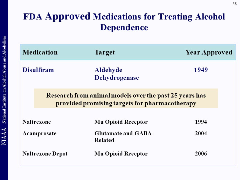 FDA Approved Medications for Treating Alcohol Dependence