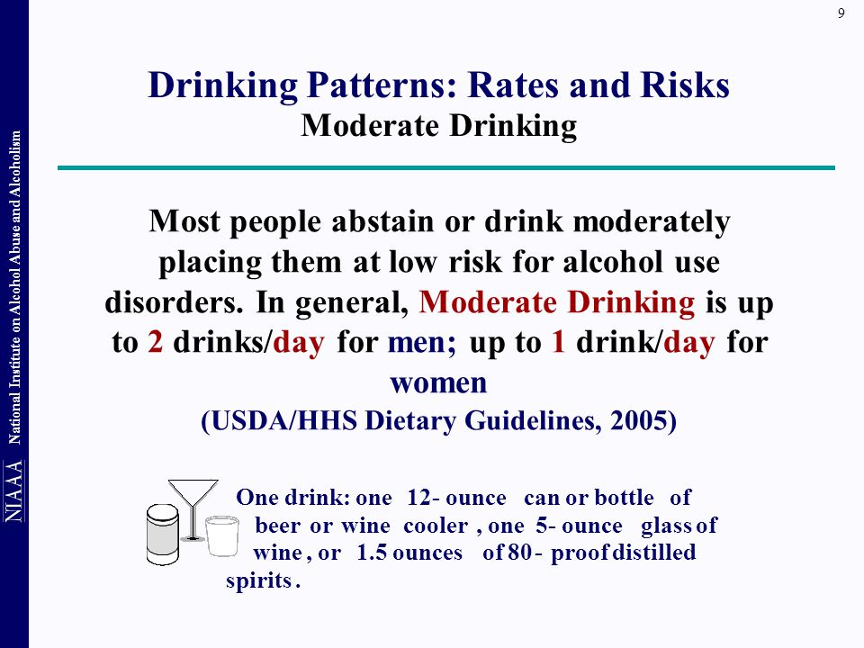 Drinking Patterns: Rates and Risks Moderate Drinking
