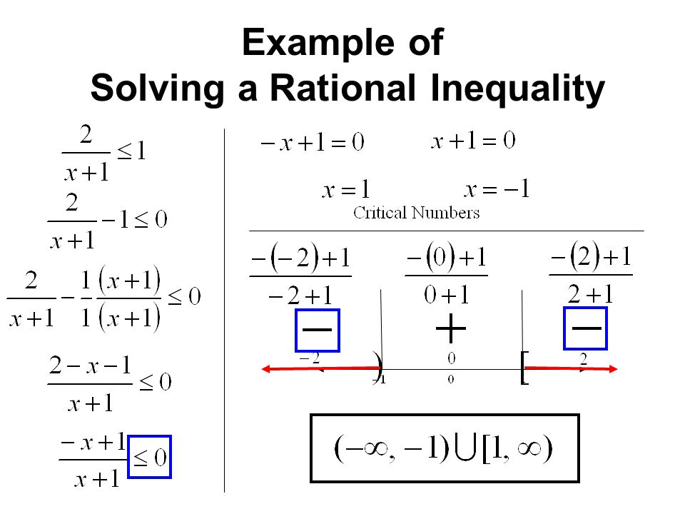 Definition and examples inequality | define inequality free math.