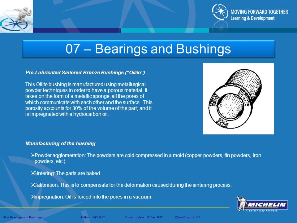 07 Bearings And Bushings Ppt Download