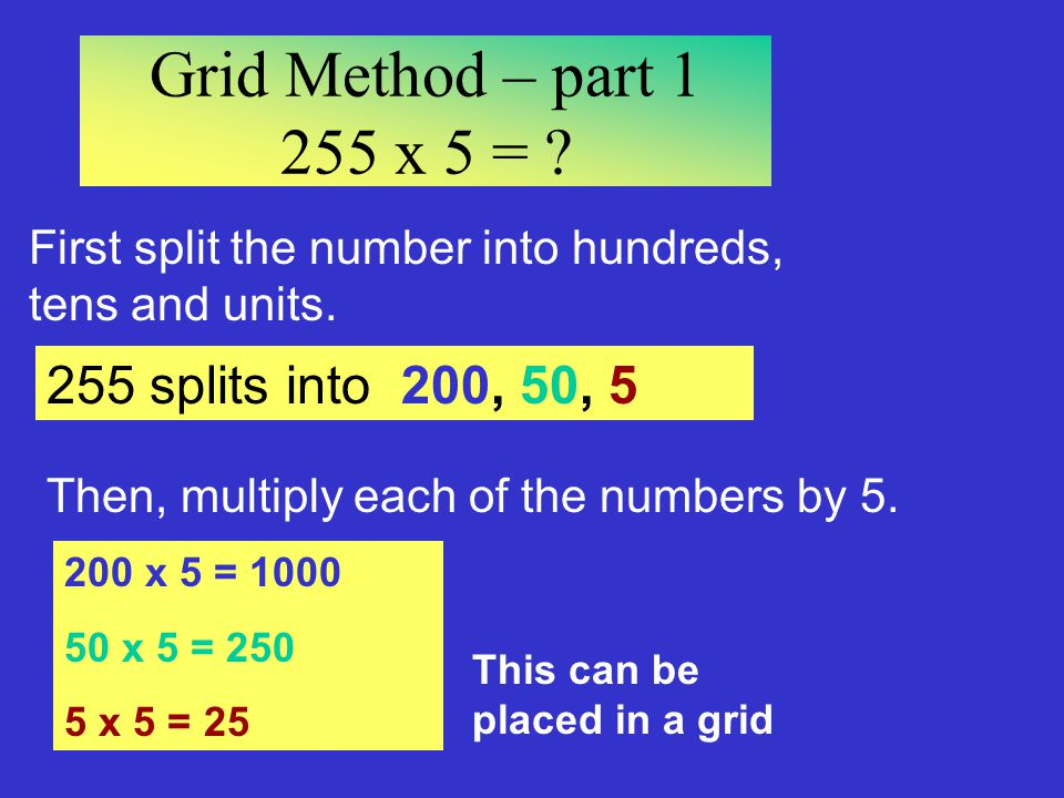 Grid Method – part x 5 = 255 splits into 200, 50, 5