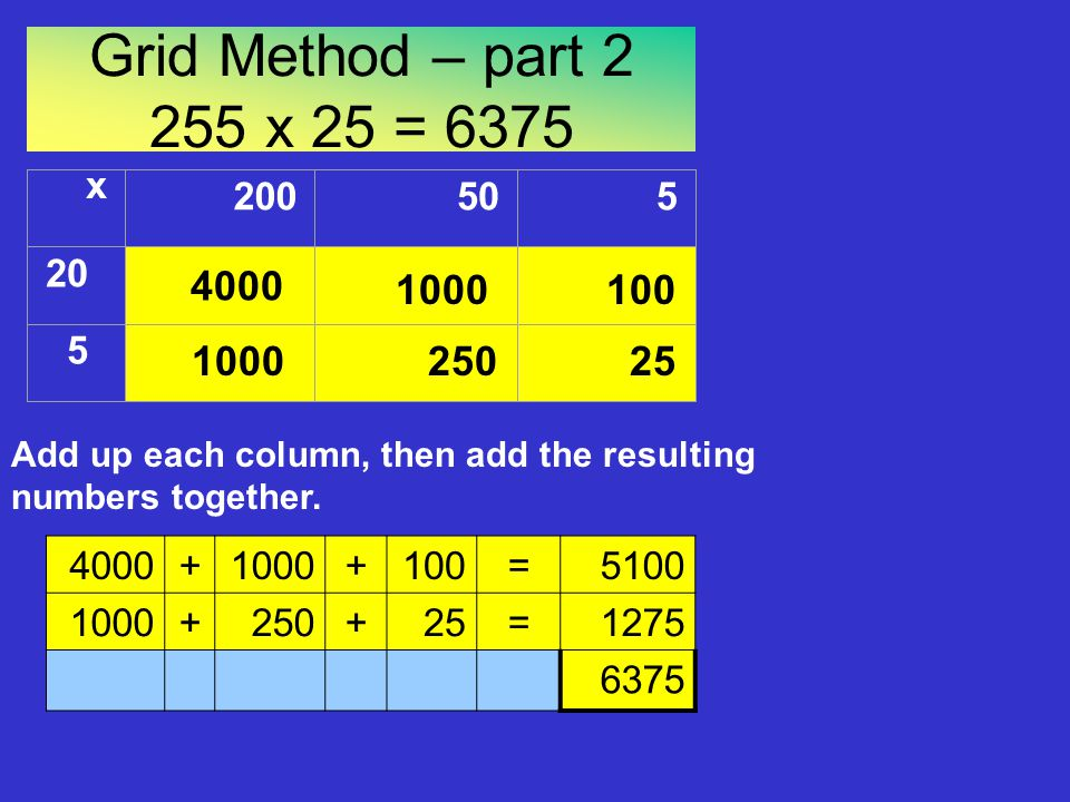 Then, multiply each number in the column by each number in the row