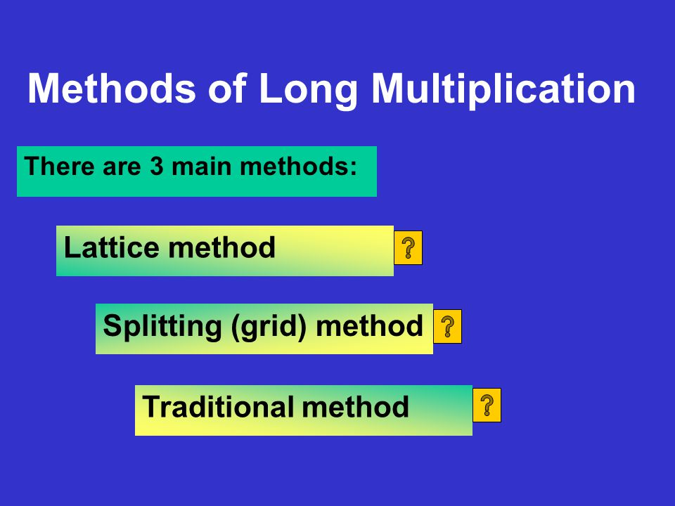 Methods of Long Multiplication