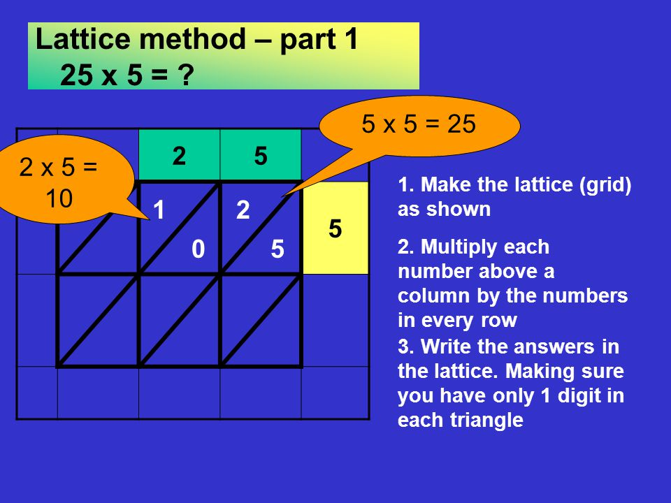 Lattice method – part 1 25 x 5 =
