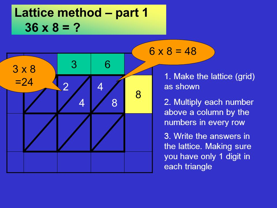 Lattice method – part 1 36 x 8 =