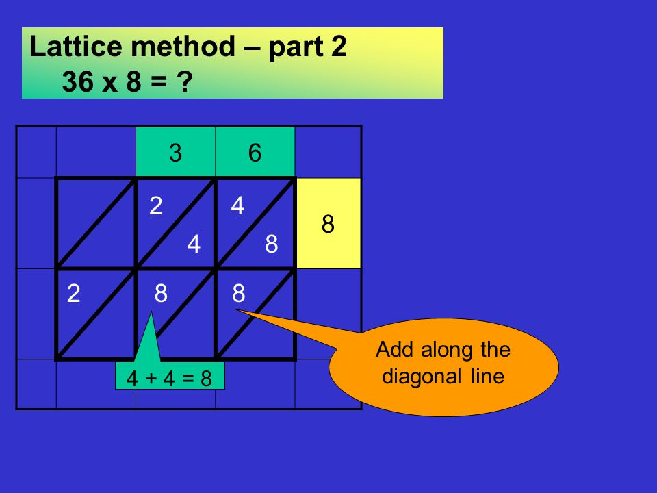 Lattice method – part 2 36 x 8 =