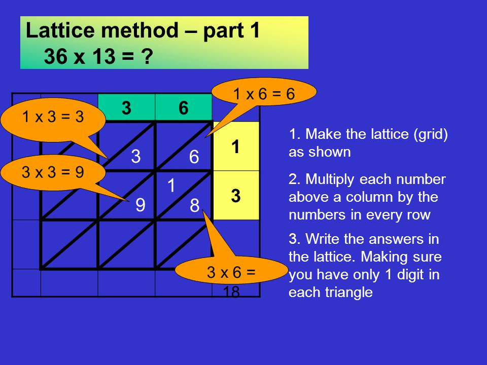 Lattice method – part 1 36 x 13 =